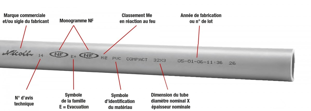 Inscriptions sur un tube PVC
